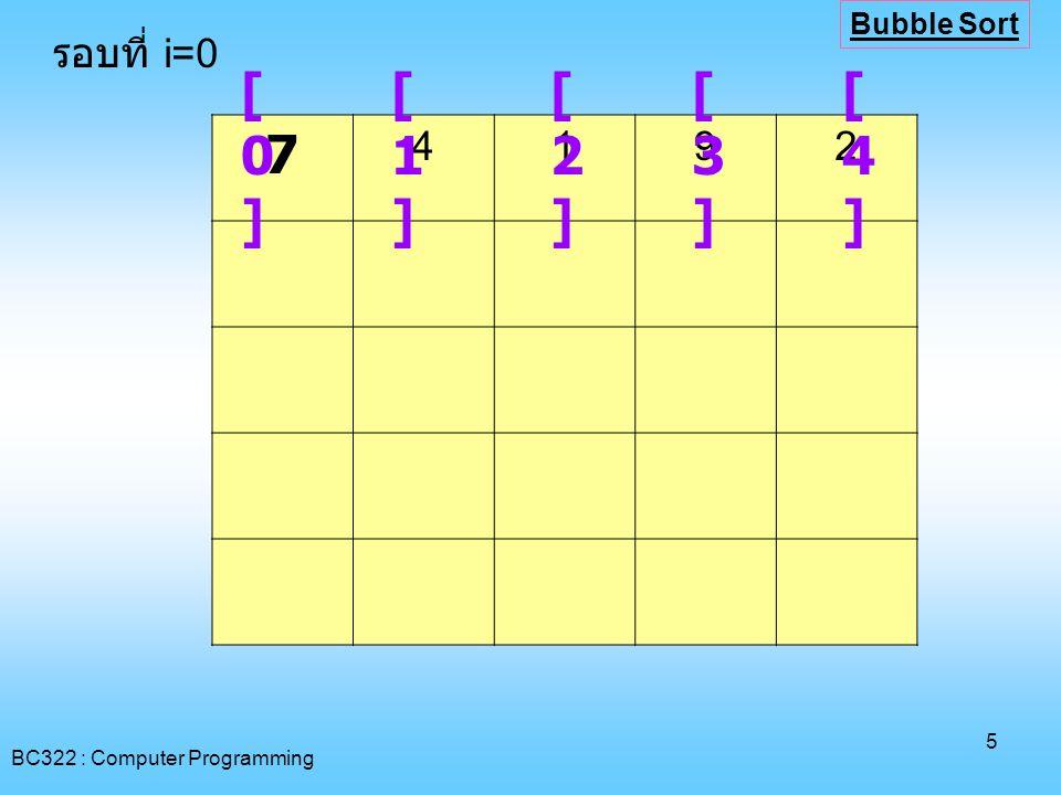 [0] [1] [2] [3] [4] 7 รอบที่ i=0 4 1 9 2 Bubble Sort